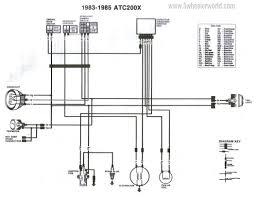3wheeler world atc200x Yamaha 200 Wiring Diagram Yamaha 200 Wiring Diagram #35 yamaha blaster 200 wiring diagram