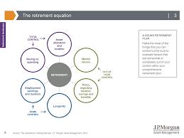 Guide To Retirement J P Morgan Asset Management