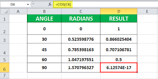 Cos Value Chart Cos Function In Excel Formula Examples How To Use Cos