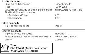 Yamaha Oil Filter Chart Xbhp Com The Global Indian Biking Community