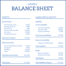 assets and liabilities your go to guide to understanding tangible assets