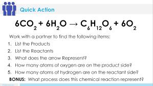 balancing chemical equations 5e lesson balancing chemical equations 5e lesson