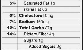 first look the fda s nutrition label gets a makeover the salt npr