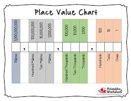Place Value Chart Of Whole Numbers And Decimals Printable Place Value Charts Whole Numbers And Decimals