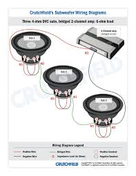 subwoofer wiring diagrams how to wire your subs  at Car Amp Wire Diagram 4 Omh To 2 Omh
