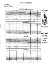 Rocket Speech Sound Progress Chart