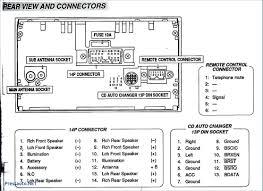 stereo wiring harness diagram wiring library harley davidson radio wiring diagram list of mk5 jetta radio wiring harness diagram basic guide wiring