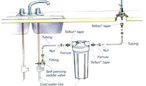 best kitchen water filter system water filtration for kitchen sink stunning water filter systems for kitchen