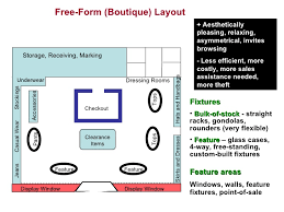 ... 19. Free-Form (Boutique) Layout ...