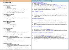 An Economics Teacher – using simple IT for lesson planning ...