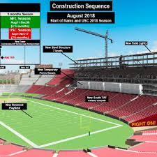 Coliseum Renovation Seating Chart Coliseum To Remain Under Construction Throughout 2018 La