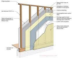 etw wall exterior insulation finish