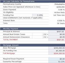 Pennsylvania Veteran Home Loan Calculator Veteran Home Loan