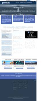 Web Design Godalming Fordway Competitors Revenue And Employees Owler Company