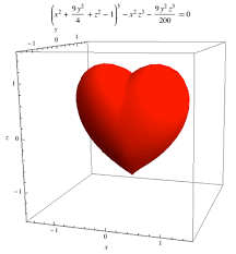 heart symbol parametrisation edit