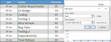 How To Create A Milestone Chart In Excel In 3 Steps