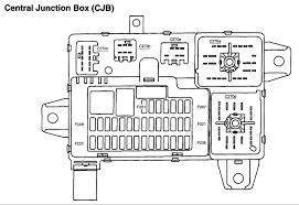 lincoln ls fuse box diagram 2001 lincoln image lincoln ls i blew my fuse for my radio fuse panel kick panel on lincoln ls