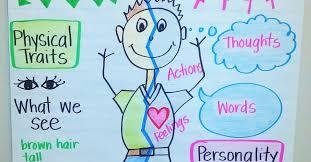 Character Change Anchor Chart 3 Secrets For Teaching Character Traits Teacher Trap
