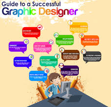Become A Graphic Designer Your Guide To Become A Successful Graphic Designer