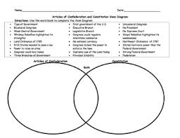 Articles Of Confederation And Constitution Venn Diagram Articles Of Confederation And Constitution Worksheet Bundle With Key