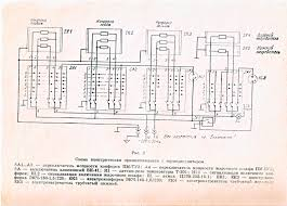frigidaire cooktop wiring diagram new electric stove wellread me frigidaire stove wiring diagram file wiring diagram of ussr electric stove jpg wikimedia commons at