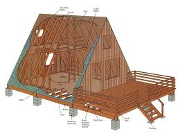 Small Picture How to Build an A Frame DIY Cabin Construction and House