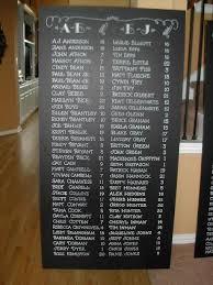 Blackboard Seating Chart Diy Chalkboard Seating Chart Paperblog
