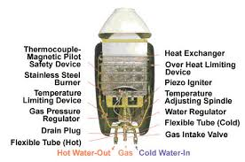 paloma tankless water heater. WaterHtr_PalomaDia. The Paloma PH24M Is Largest Tankless Water Heater E