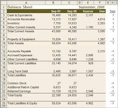 balance sheet income statement cash flow template excel an excel balance sheet that includes sources and uses of funds