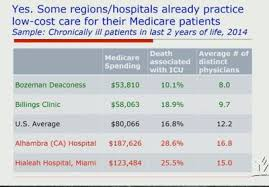 Bozeman Deaconess My Chart Bozeman Hospital Lauded At Health Care Conference Montana