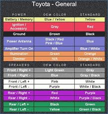 2005 toyota tundra radio wiring diagram basic guide wiring diagram \u2022 2000 toyota tundra radio wire diagram at Toyota Tundra Speaker Wiring Diagram