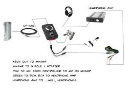 xbox one gaming headset head fi org wiring jpg