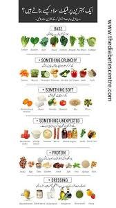 Healthy Eating Plan The Diabetes Centre