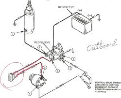 wiring diagrams boat cables boat gauge wiring marine electrical small boat electrical systems at Small Boat Wiring Guide