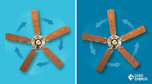 which way should your ceiling fan turn in the summer duke energy on twitter which direction should your ceiling fan rotate in the summer a counter clockwise