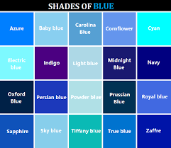 Shades of Blue Here's a handy dandy color reference chart for you artists,  writers, or any one else who needs it! Inspired by this post x