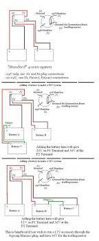 marinco plug wiring diagram marinco image wiring marinco trolling motor plug wiring diagram marinco 3 plug wiring on marinco plug wiring diagram
