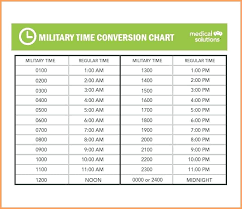 time chart template military time chart template what is 0300 in pm piazzola co