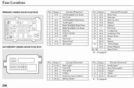 2014 wrangler fuse box diagram wiring diagram explained linode lon clara rgwm co uk 2014 jeep wrangler fuse box diagram 2014 passat fuse diagram 2014 wrangler fuse box diagram