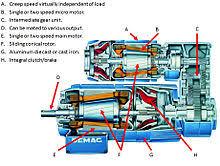 ac motor sliding rotor motor edit