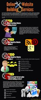 importance of online website building services infographic importance of online website building services