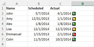 rate comparison format in excel how to use excel traffic lights with conditional formatting dates