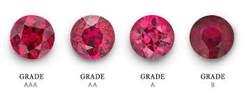 Natural Rubies Ruby Grading Certification Ruby Color Chart
