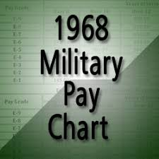 1968 Military Pay Chart