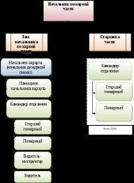 Министерство образования и науки российской федерации 1 Техника безопасности