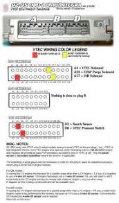 obd1 wiring harness diagram images obd2 to obd1 distributor obd1 ecu pinout wiring diagram and circuit schematic