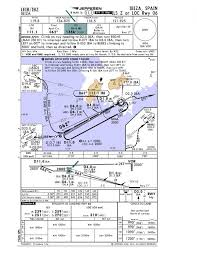 Ils Approach Chart Explained 62 Bright Jeppersen Chart