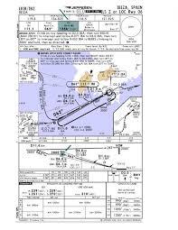 Ils Chart Explained 62 Bright Jeppersen Chart