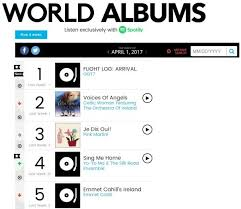 Got7s Flight Log Arrival Tops Billboard World Chart
