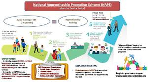 Skills For Retail Associate Rasci Retailers Associations Skill Council Of India